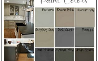 favorite kitchen cabinet paint colors, kitchen design, painting, Favorite Kitchen Cabinet Paint Colors