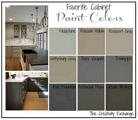 favorite kitchen cabinet paint colors - Kitchen Cabinet Paint Colors