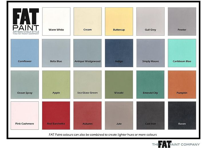 why fat paint, chalk paint, painted furniture