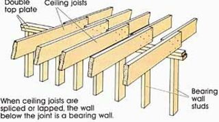 q is this a support piece, home improvement, ceiling joist above a load wall